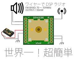 画像1: ★特売品★世界一!超簡単DSPラジオ