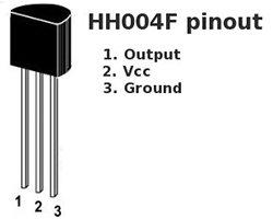 画像1: 低電圧LEDドライバ(5個入)